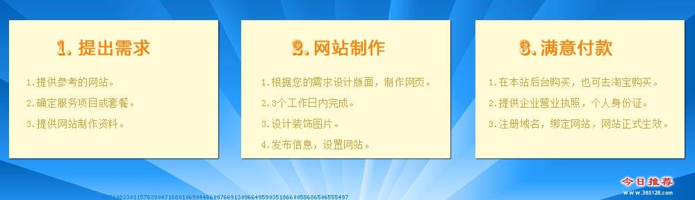 武汉网站设计制作服务流程