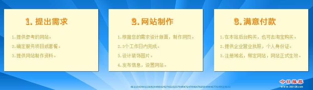 宜城家教网站制作服务流程