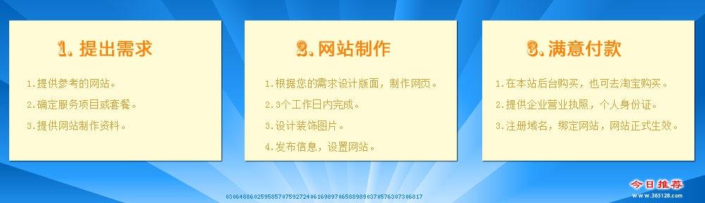 宜城快速建站服务流程