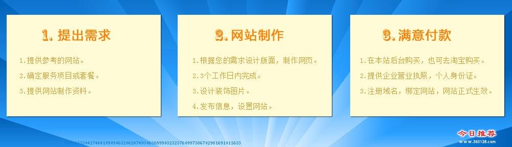 安陆网站制作服务流程