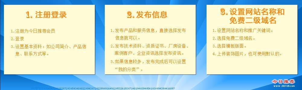 耒阳免费手机建站系统服务流程