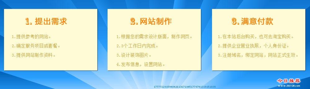 冷水江中小企业建站服务流程