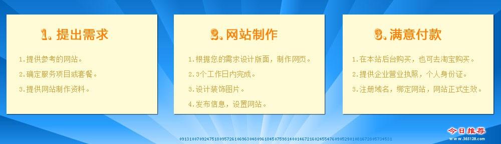 唐山定制网站建设服务流程