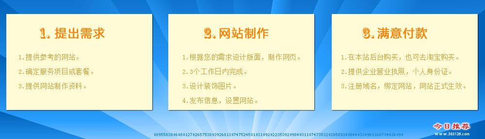 涿州教育网站制作服务流程