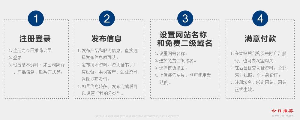 黄骅智能建站系统服务流程