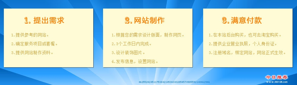 鞍山手机建网站服务流程