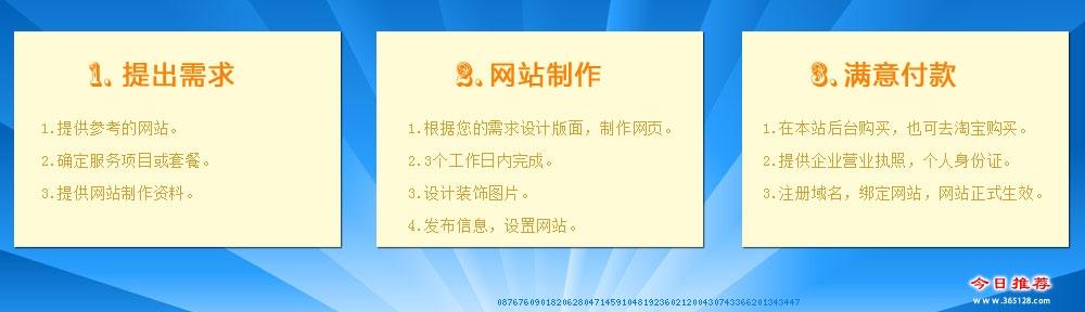 凤城教育网站制作服务流程
