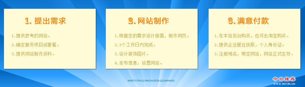 榆树网站建设制作服务流程