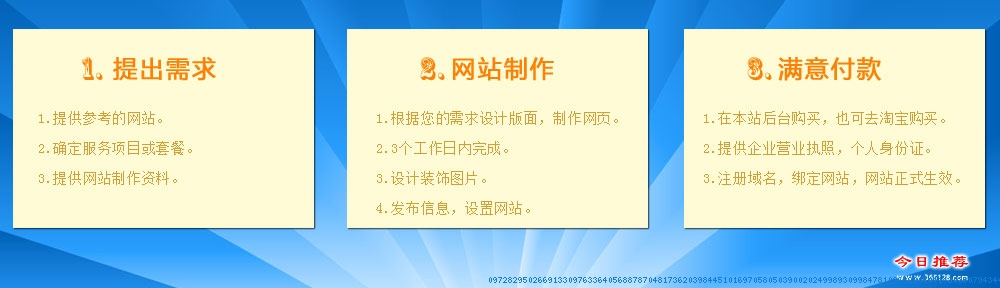 榆树网站制作服务流程