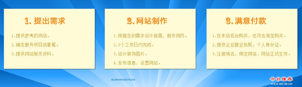 四平网站改版服务流程
