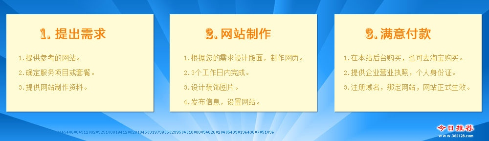 延吉快速建站服务流程