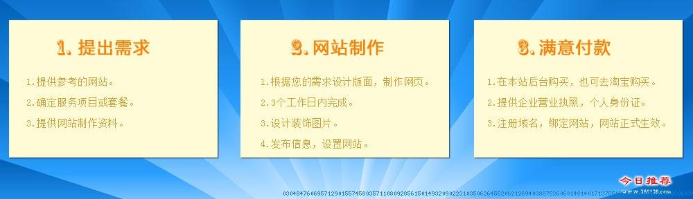 延吉网站制作服务流程
