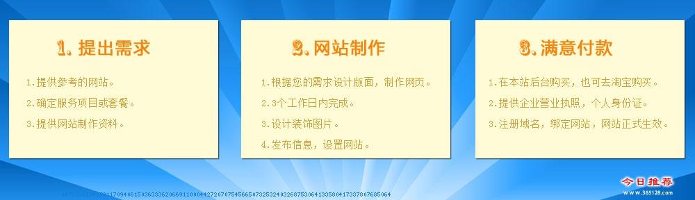 哈尔滨定制手机网站制作服务流程