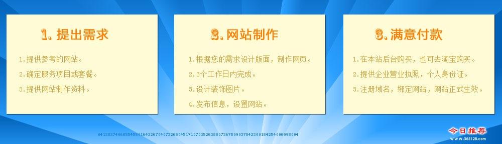 双鸭山定制网站建设服务流程