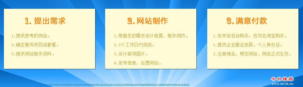 长乐网站制作服务流程
