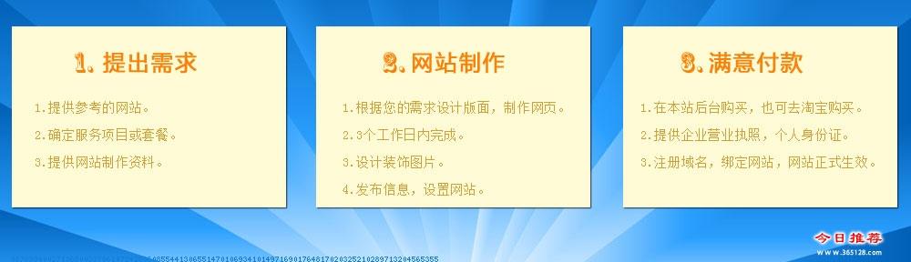 三明定制手机网站制作服务流程