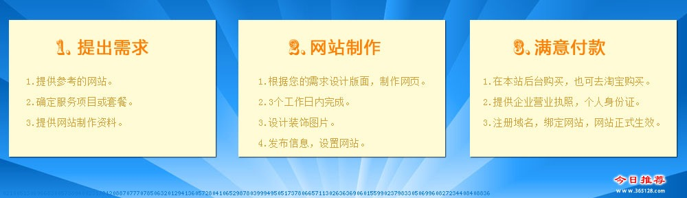 南安网站制作服务流程