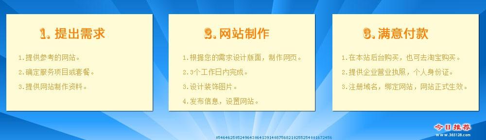景德镇定制网站建设服务流程