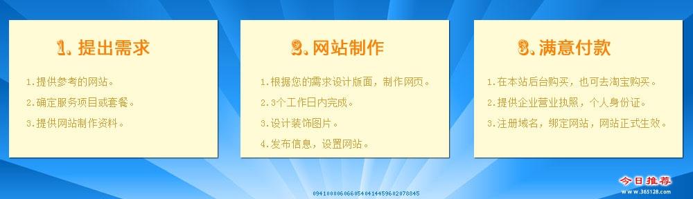 九江网站设计制作服务流程