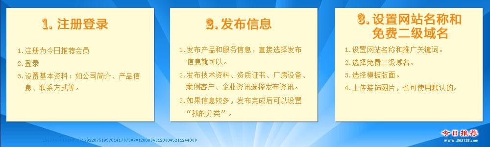 九江免费网站设计制作服务流程