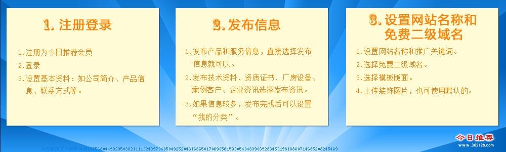 九江免费自助建站系统服务流程