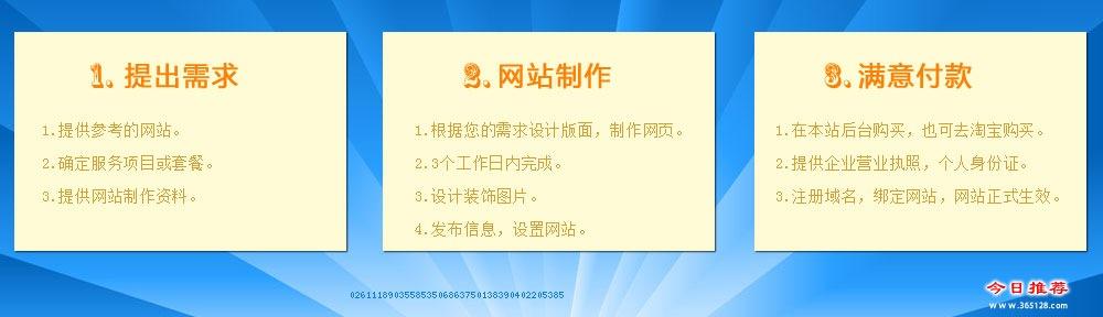 高安网站建设制作服务流程