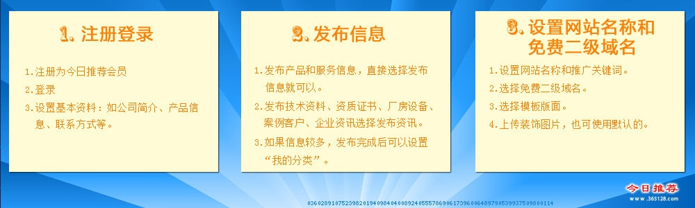 上海免费自助建站系统服务流程