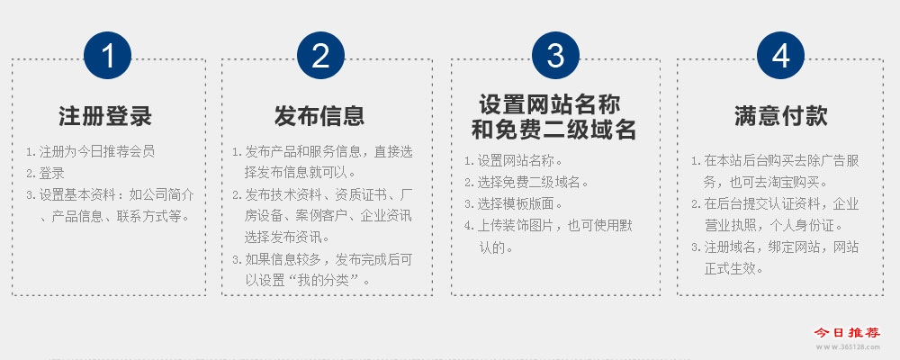 五指山自助建站系统服务流程