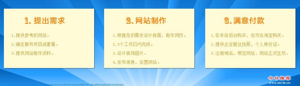 自贡网站制作服务流程