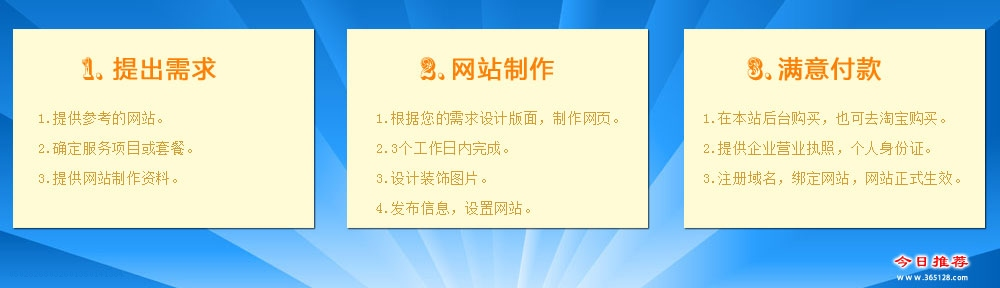 乐山快速建站服务流程