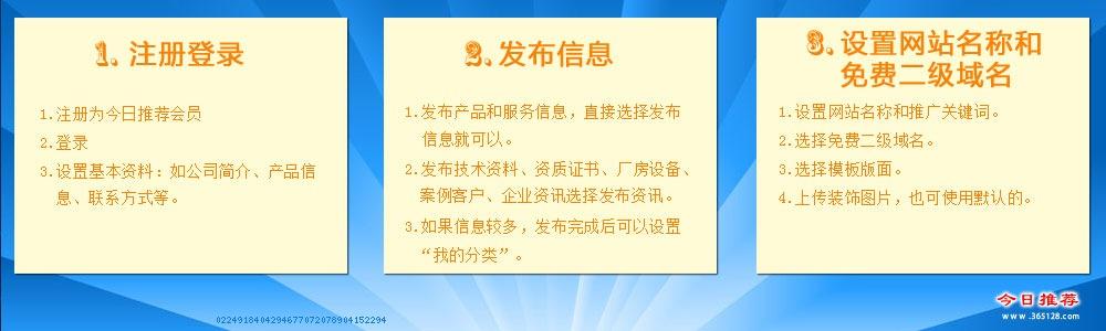 简阳免费网站制作系统服务流程