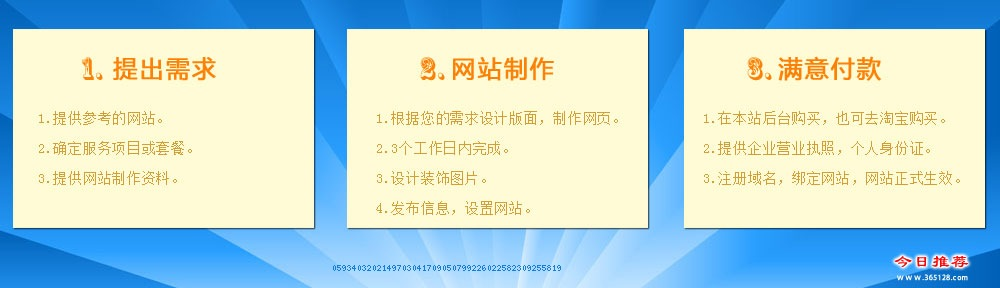 楚雄建站服务服务流程