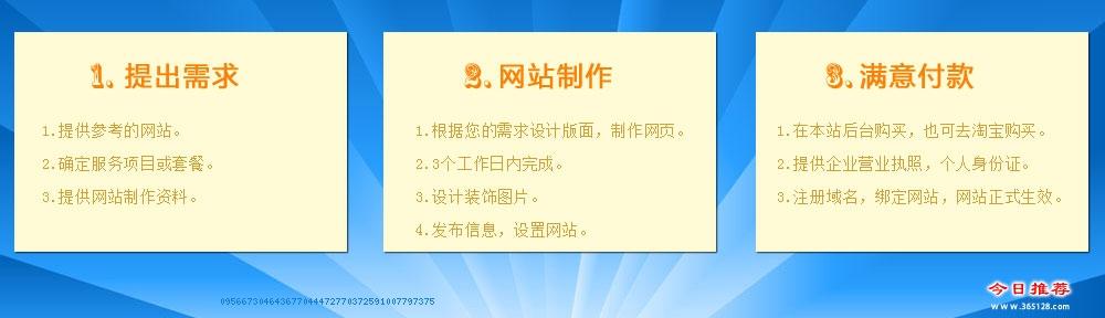 韩城教育网站制作服务流程