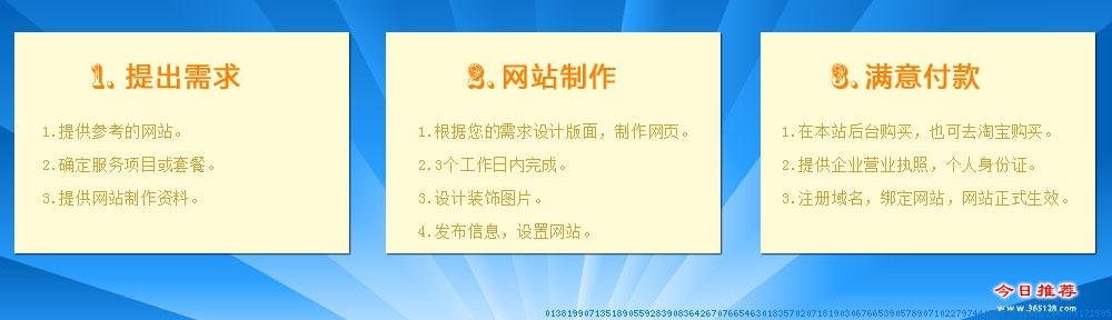 玛沁网站制作服务流程