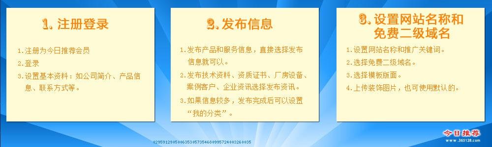 香港免费网站建设制作服务流程