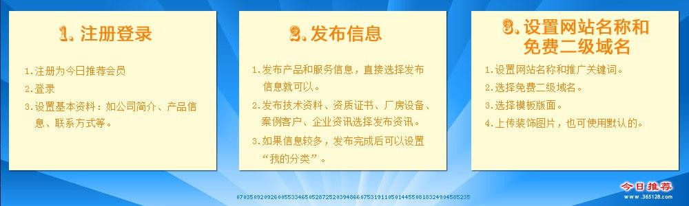 香港免费模板建站服务流程