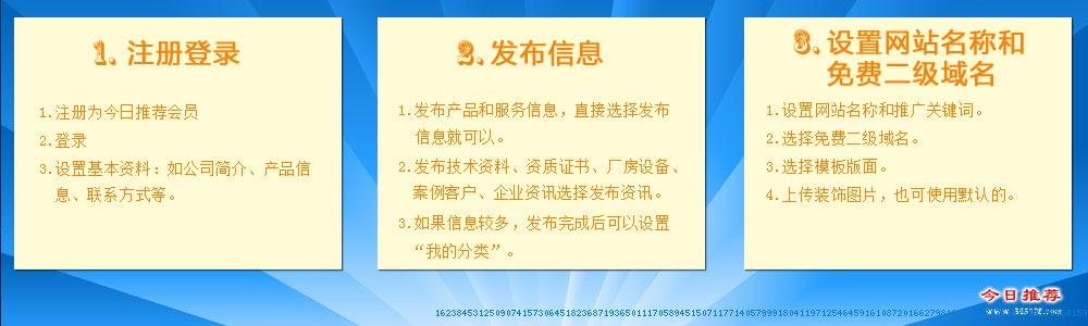 香港免费自助建站系统服务流程