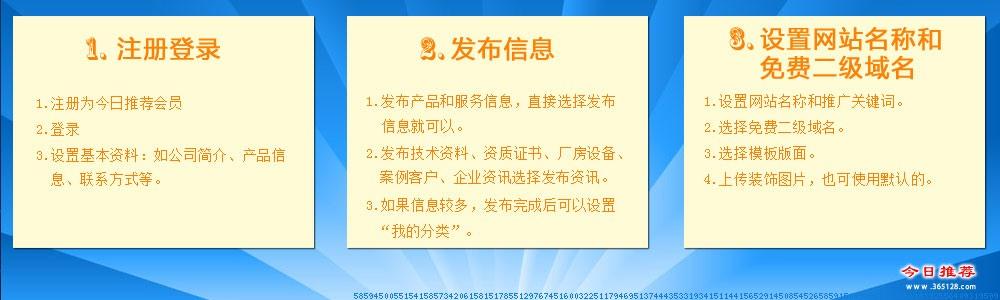 台湾免费模板建站服务流程