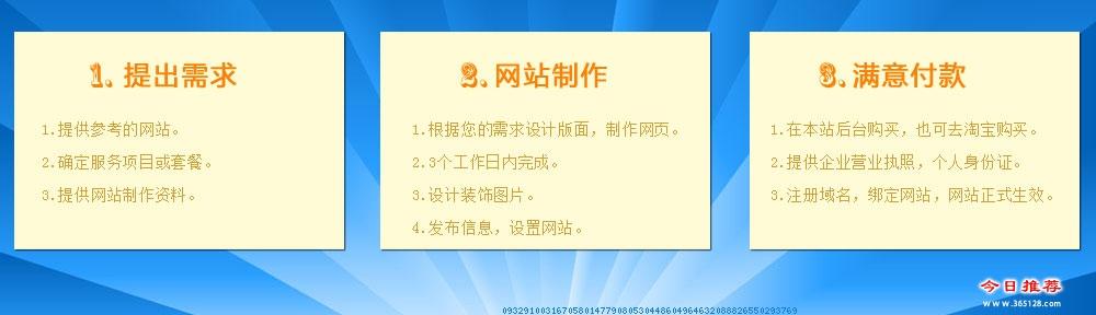 宁波定制网站建设服务流程