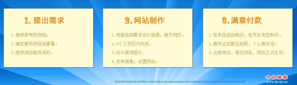 海宁中小企业建站服务流程