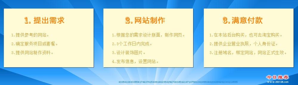 海宁教育网站制作服务流程