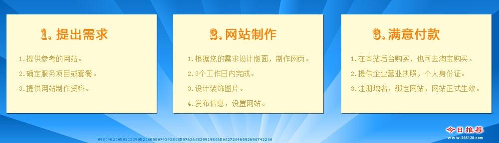 东阳定制手机网站制作服务流程