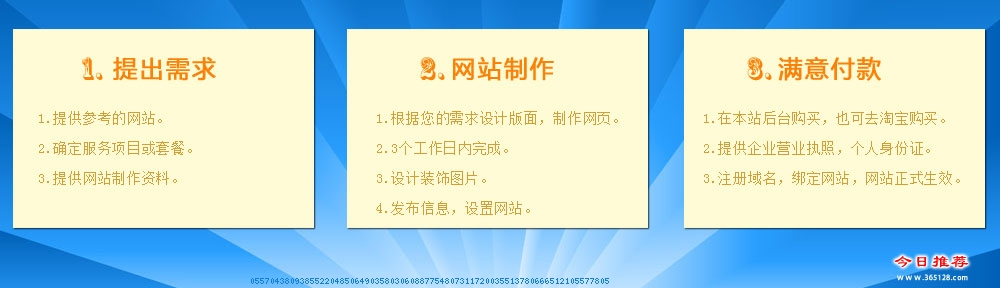 衢州快速建站服务流程