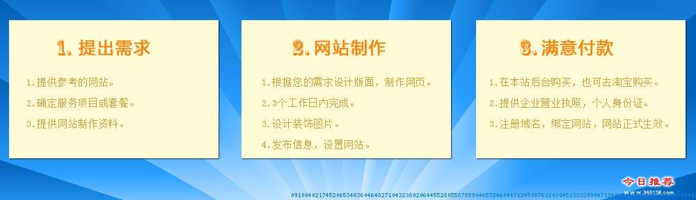 珠海家教网站制作服务流程