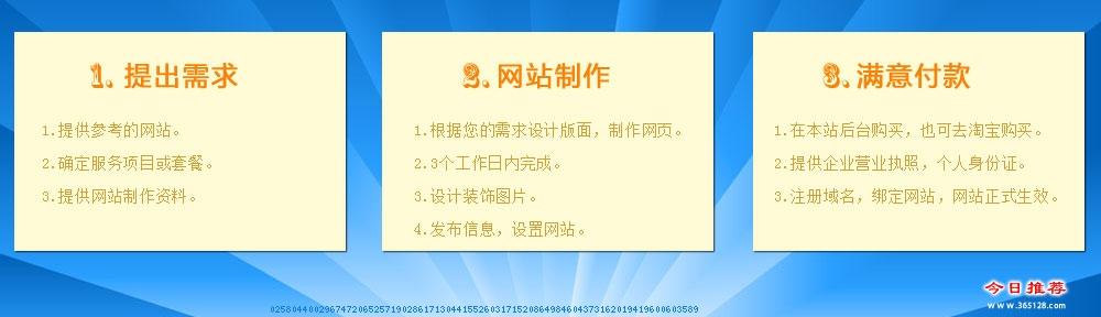 恩平网站设计制作服务流程