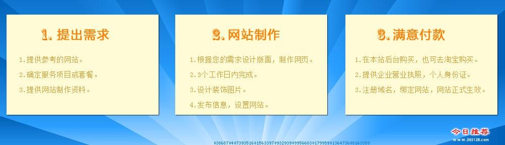 陆丰手机建网站服务流程