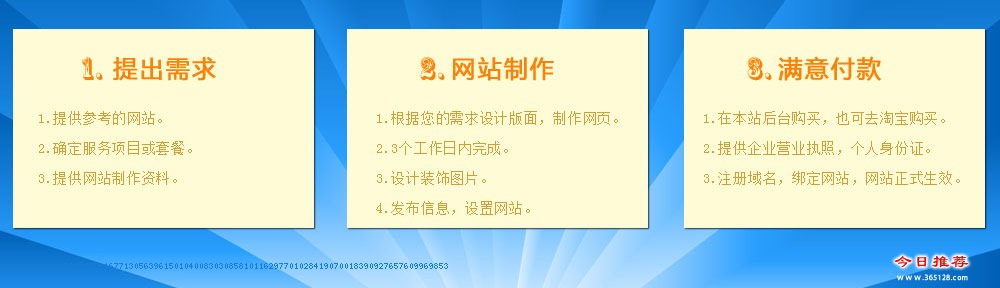 陆丰建网站服务流程