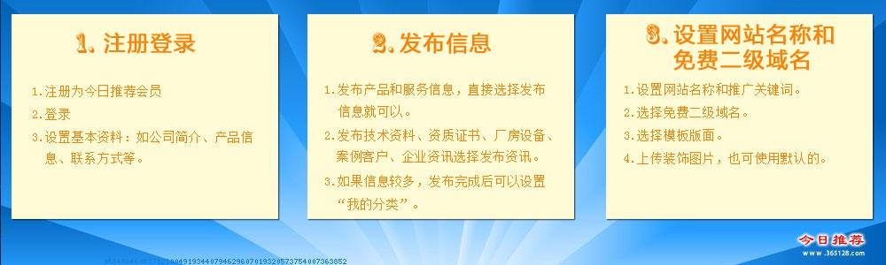 济南免费网站制作系统服务流程