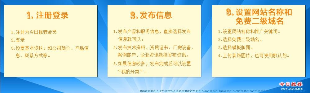 济南免费网站建设系统服务流程