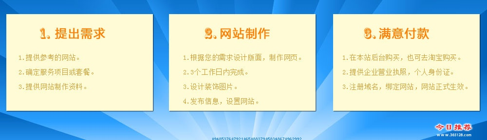 章丘网站设计制作服务流程